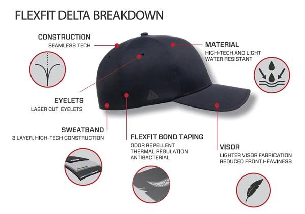 オリジナル刺繍 刺繍キャップ フレックスフィット flexfit delta ニューエラ NEWERA
